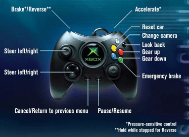 original-xbox-controls