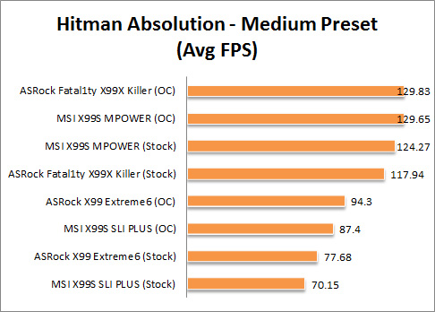 X99 Graph Hitman Med