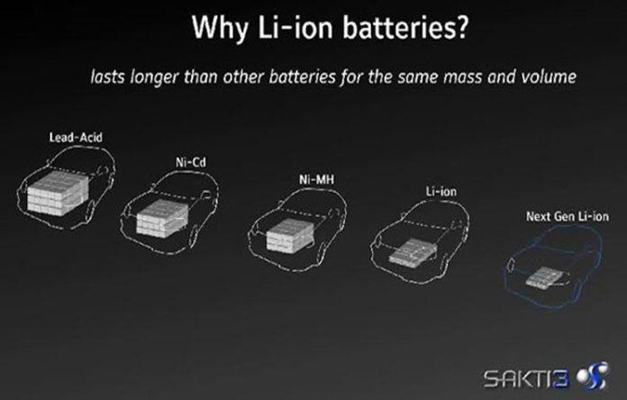 SAKTI3's battery scale