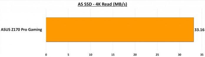AS SSD - 4K Read