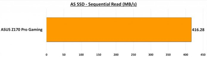 AS SSD Sequential Read