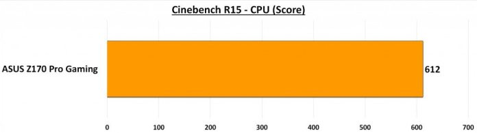 Cinebench R15 CPU