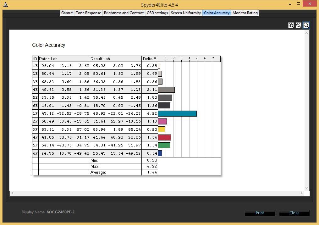 AOC G2460PF 144Hz FreeSync Monitor Review | Play3r