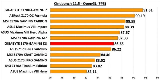 GIGA GAMING K3 - R11 GPU