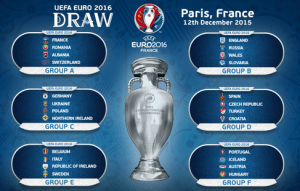 UEFA EURO 2016 DRAW GROUPS