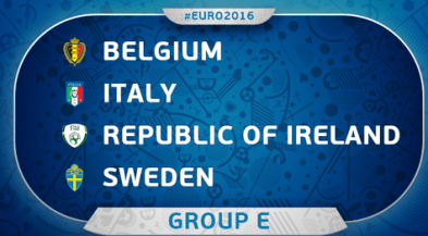 Group E UEFA Euro 2016 Standings