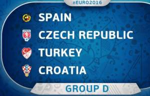 UEFA EURO 2016 Group D Standings
