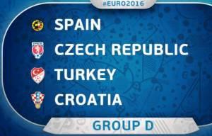 UEFA EURO 2016 Group D Standings