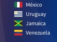 Copa America 2016 Group C Standings