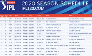 IPL complete schedule 2020