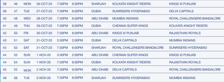 2020 IPL schedule