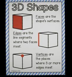 3D Shape Activities - Playdough To Plato [ 4027 x 2937 Pixel ]