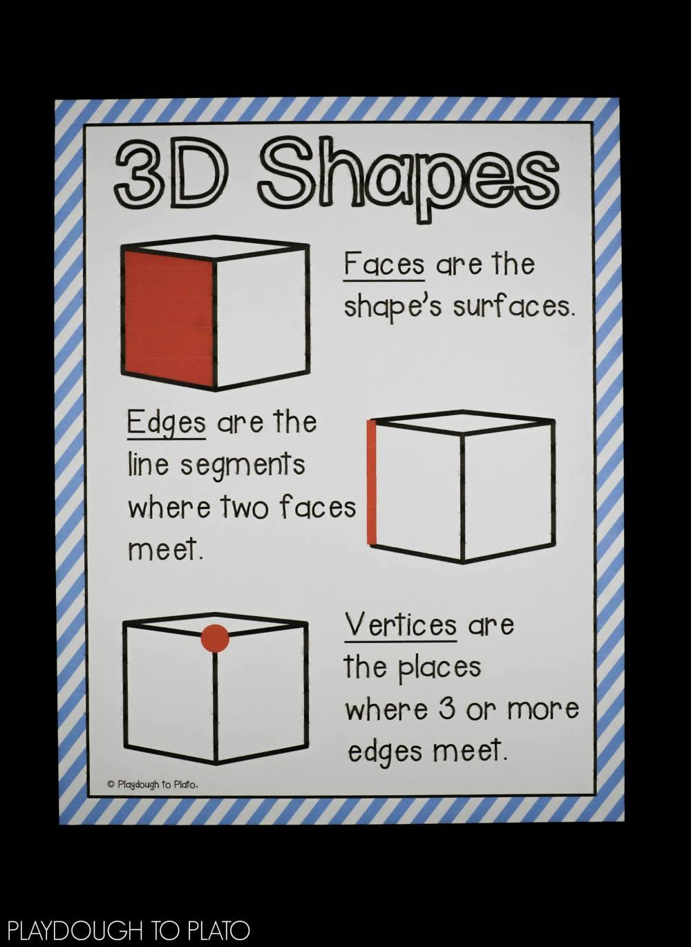 medium resolution of 3D Shape Activities - Playdough To Plato
