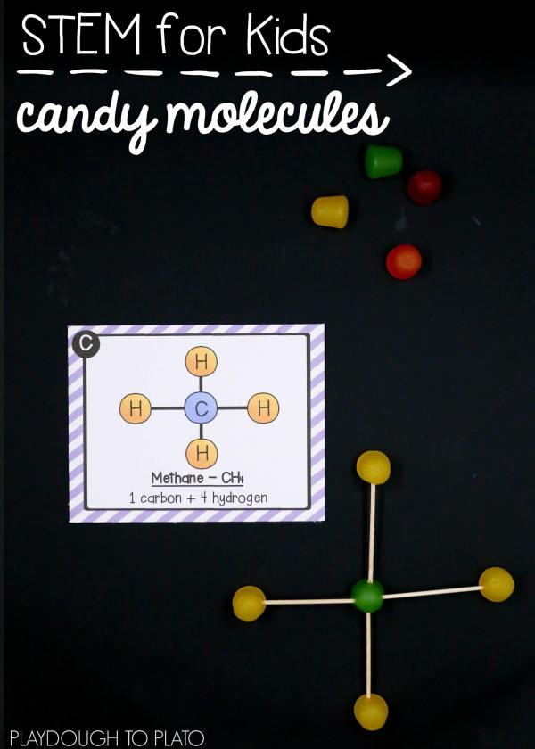 Stem Projects for Molecules