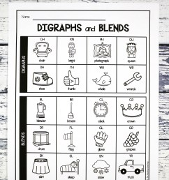Digraph and Blend Chart - Playdough To Plato [ 4259 x 3042 Pixel ]