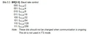 Baud rate control for SPI
