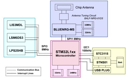 small resolution of steval wesu1 functional block diagram