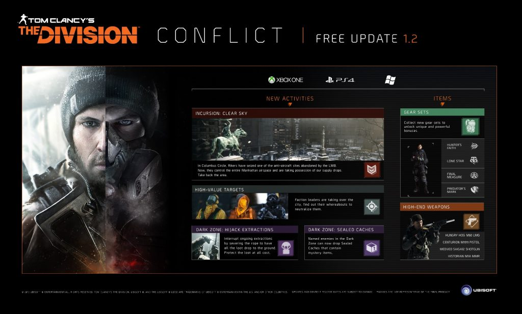 the division conflict playerreset