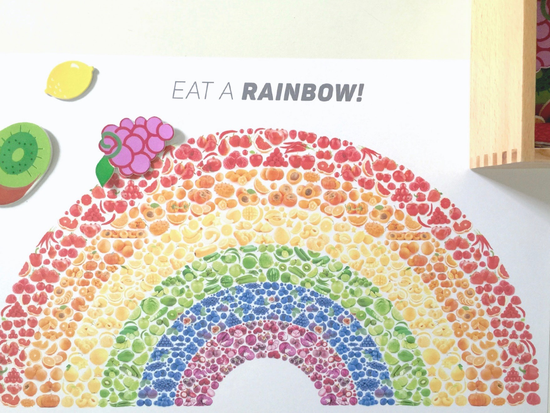 Eat The Colors Of The Rainbow Playful Learning