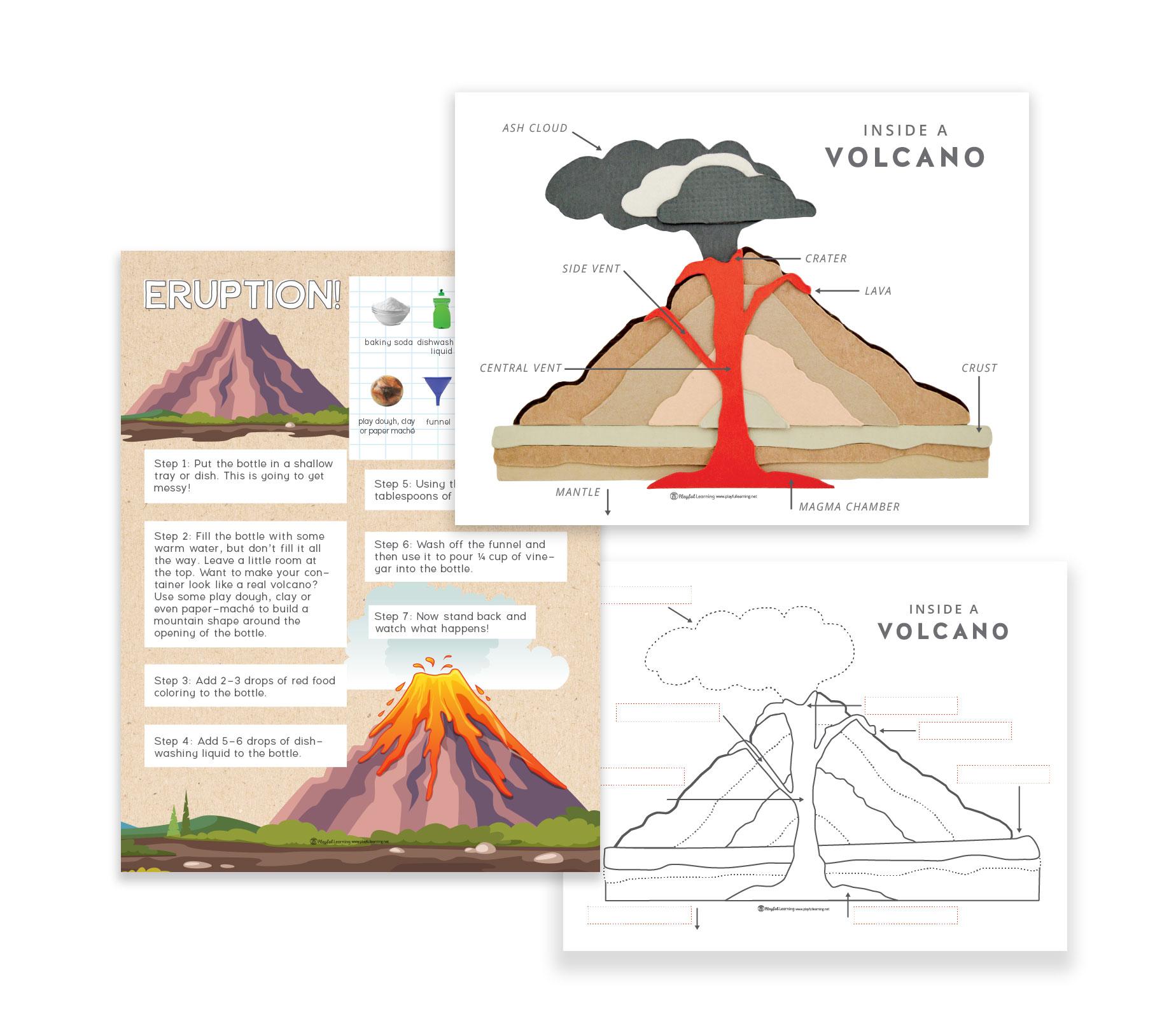 Inside A Volcano Diagram