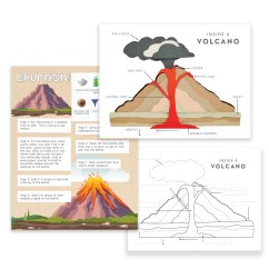 Inside Volcano Diagram Vent Strat Wiring Single Tone Playful Learning Ash Cloud Small Pieces Of Rock Minerals And Volcanic Glass That Are Discharged Into The Area During An Eruption Then Carried Further By Wind