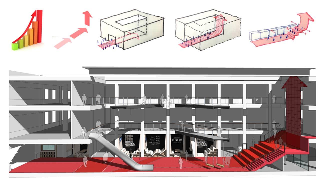 schema design actif batiment