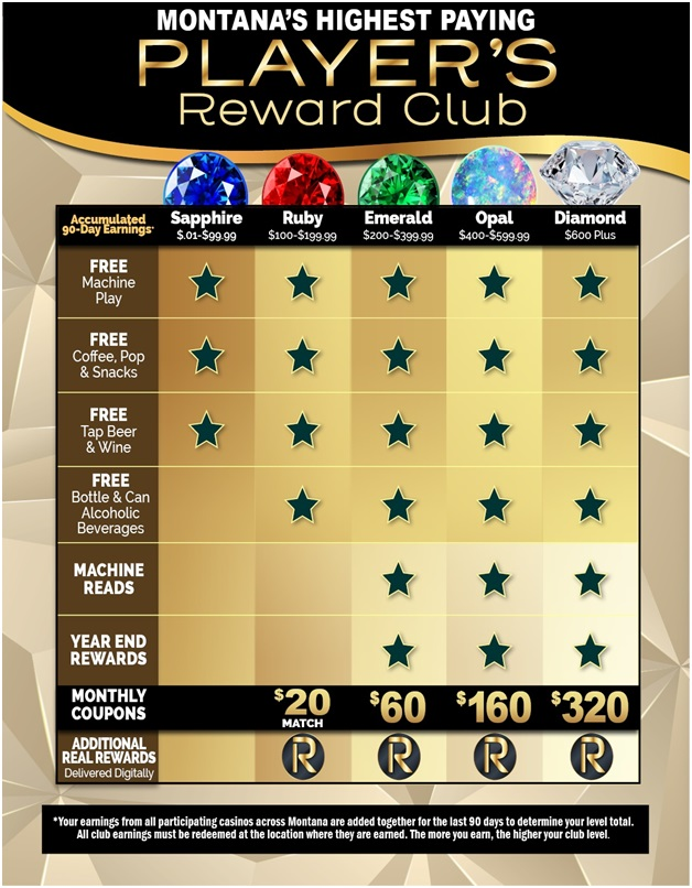 Players reward club Montana casino