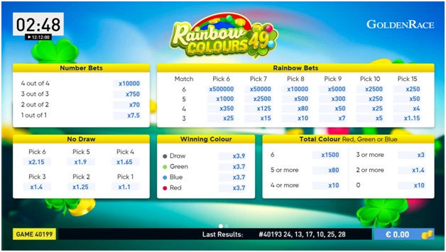 How to play Rainbow Colours 49 at online casinos