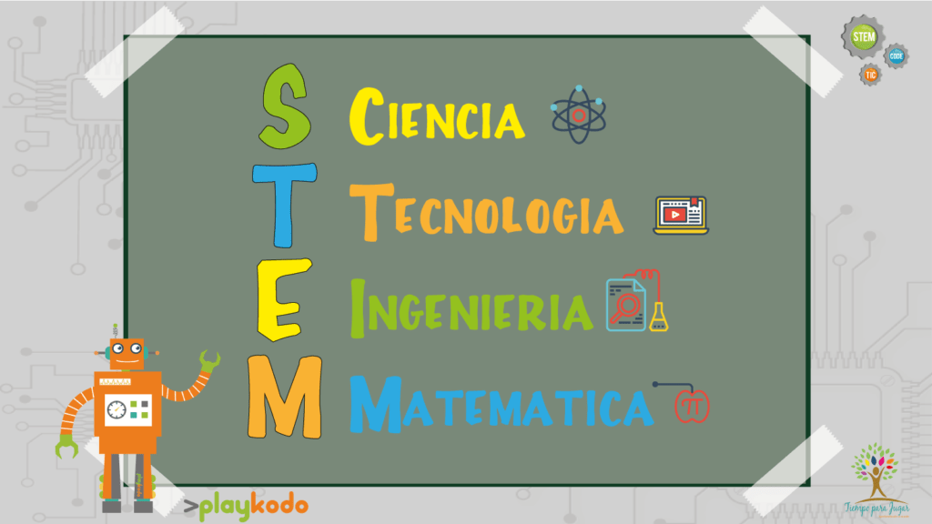 Es un acrónimo del ingles que representa cuatro disciplinas (Science, Technology, Engineering and Mathematics ) Ciencia, Tecnología, Ingeniería y Matemática.