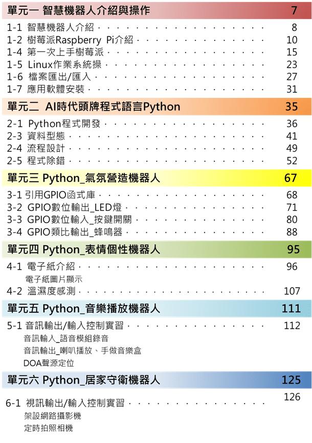 Arduino Raspberry pi Respeaker Python校定智慧機器人