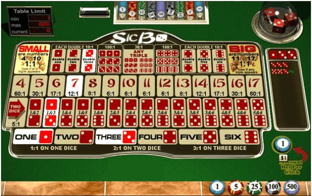 Online Sic Bo Table