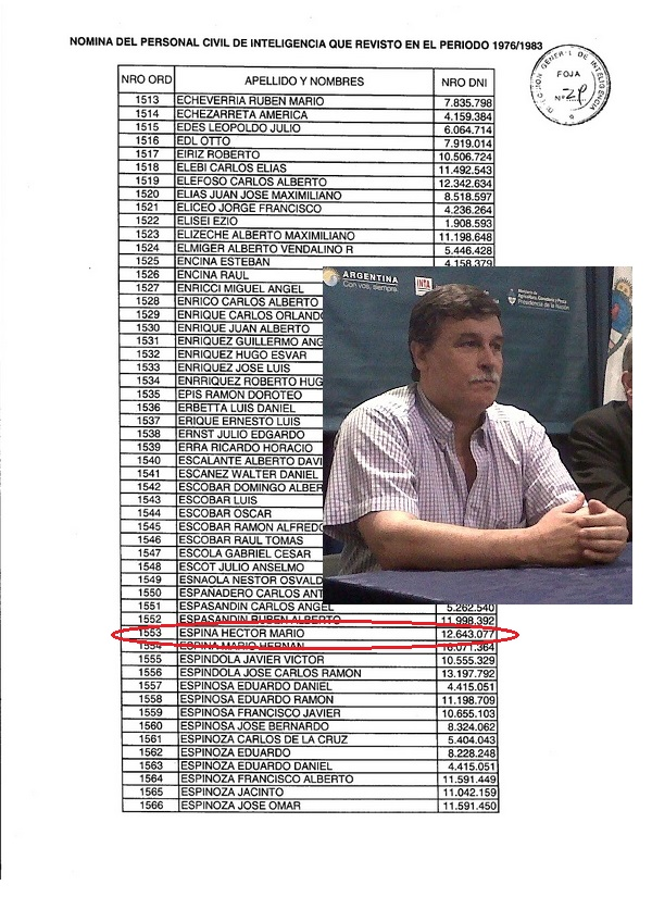 Héctor Mario Espina y su lugar en el listado de los buchones de la dictadura.