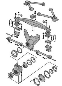 Volvo's T-Ride Tandem Suspension with rubber springs