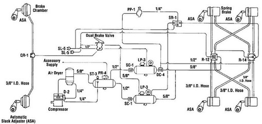 electric boiler wiring diagrams 2001 nissan altima exhaust system diagram piping spring brake control for trucks st louis truck picture