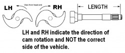 Guide for specifying a camshaft