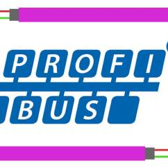 Profibus Dp Wiring Diagram Bones Human Face Cable Connector And Termination Tips