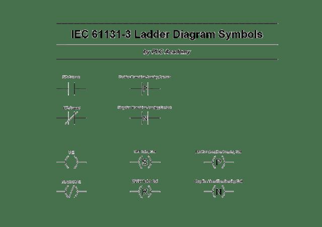 Ladder diagram tutorial pdf periodic diagrams science ladder logic symbols all plc diagram ccuart Images