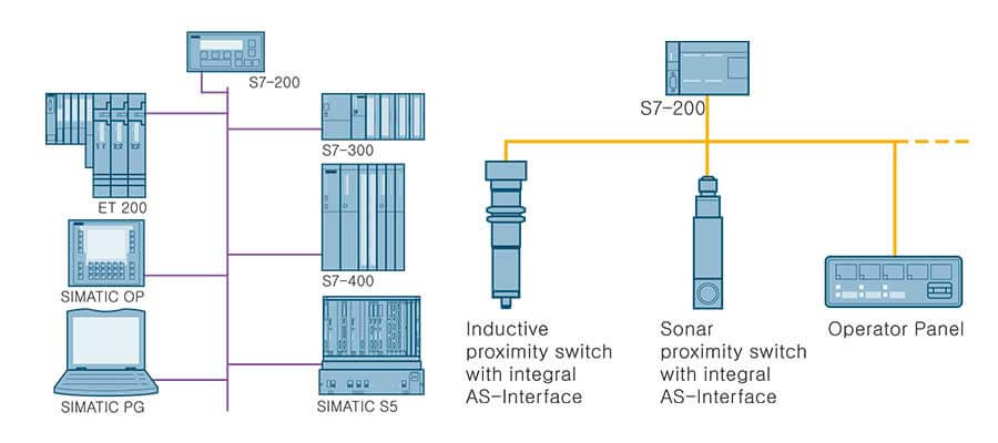 Siemens Plc Wiring Diagram
