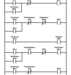 ladder logic examples and plc programming examples reading ladder diagrams starter motor starter ladder diagram [ 900 x 1100 Pixel ]