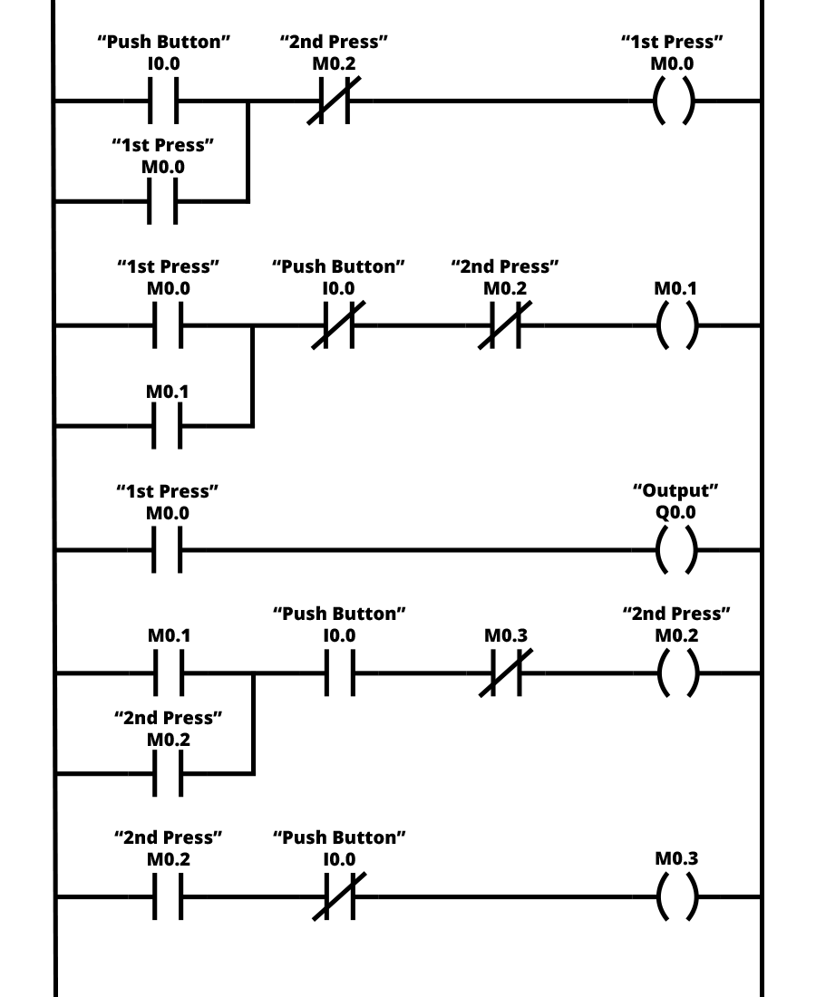 medium resolution of ladder logic examples and plc programming examples reading ladder diagrams starter motor starter ladder diagram