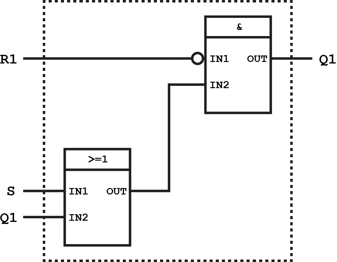 functional block diagram of 8086 microprocessor s 3 circle venn with teaching basic best wiring library function fbd programming tutorial plc academy for
