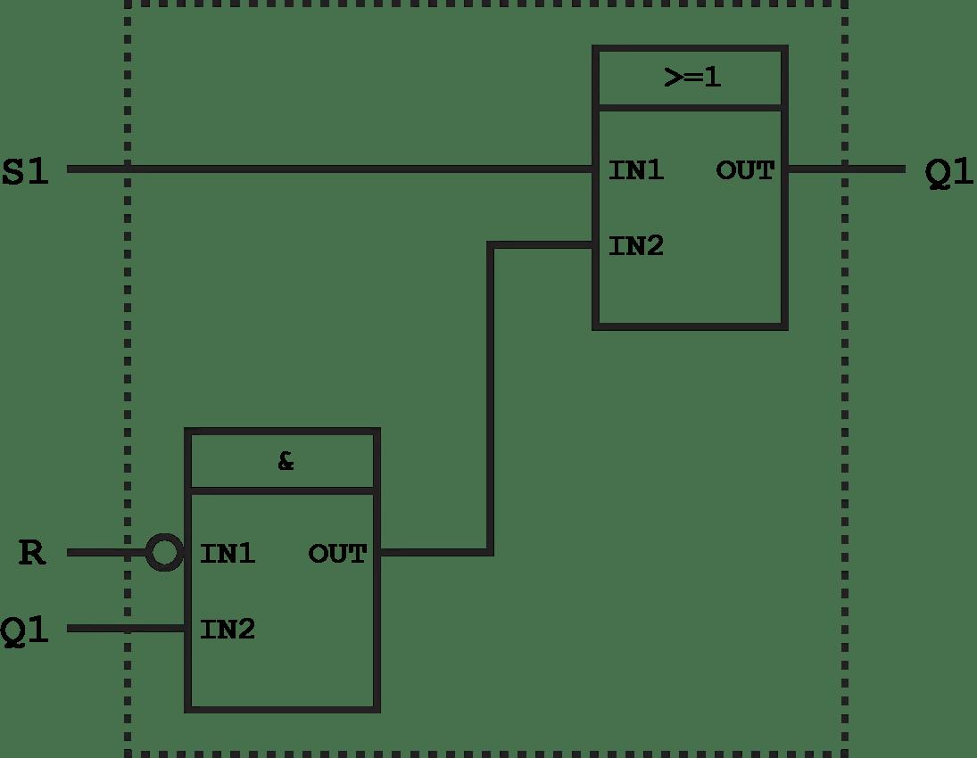 Wiring Diagram Of Plc