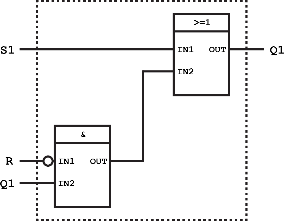 hight resolution of function block diagram fbd programming tutorial plc academy function block diagram programming tutorial