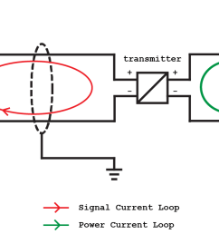connecting a 4 wire transmitter to an analog input [ 1295 x 633 Pixel ]