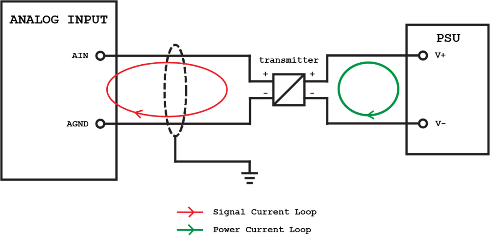 medium resolution of connecting a 4 wire transmitter to an analog input