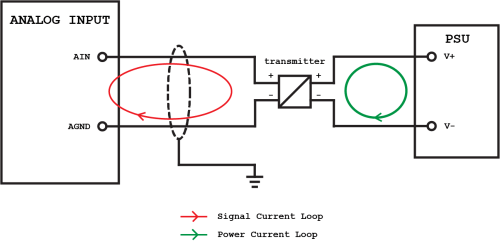 small resolution of connecting a 4 wire transmitter to an analog input