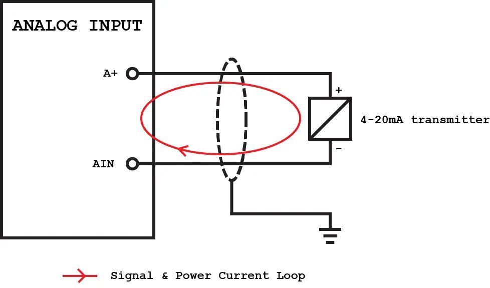 loop wiring diagram power