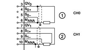 Siemens Analog Voltage Output with Line Impedance