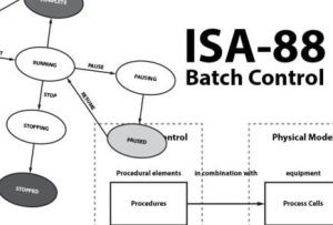 Ladder Logic Symbols  All PLC Diagram Symbols