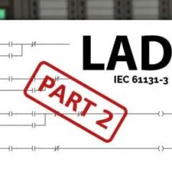 3 Phase Start Stop Switch Wiring Diagram 2000 Gm Radio Diagrams Function Block Fbd Programming Tutorial Plc Academy Ladder Logic Part 2